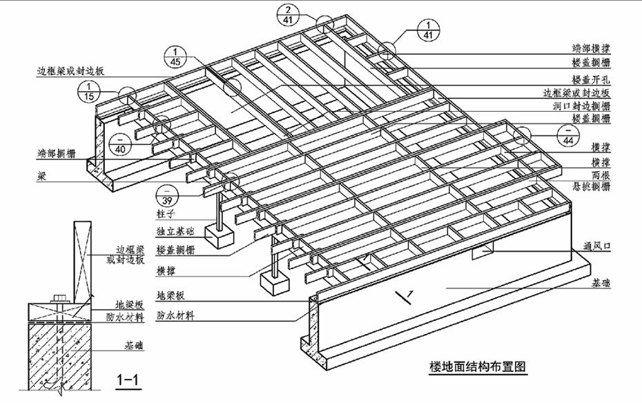 深圳木屋公司木屋楼板结构布置图