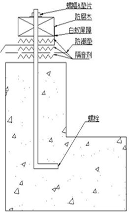 木屋厂家木屋螺栓连接详图