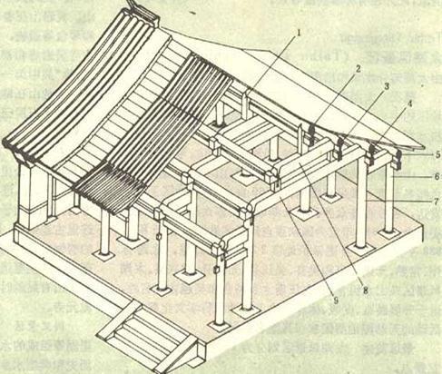 木屋公司抬梁式古建木结构